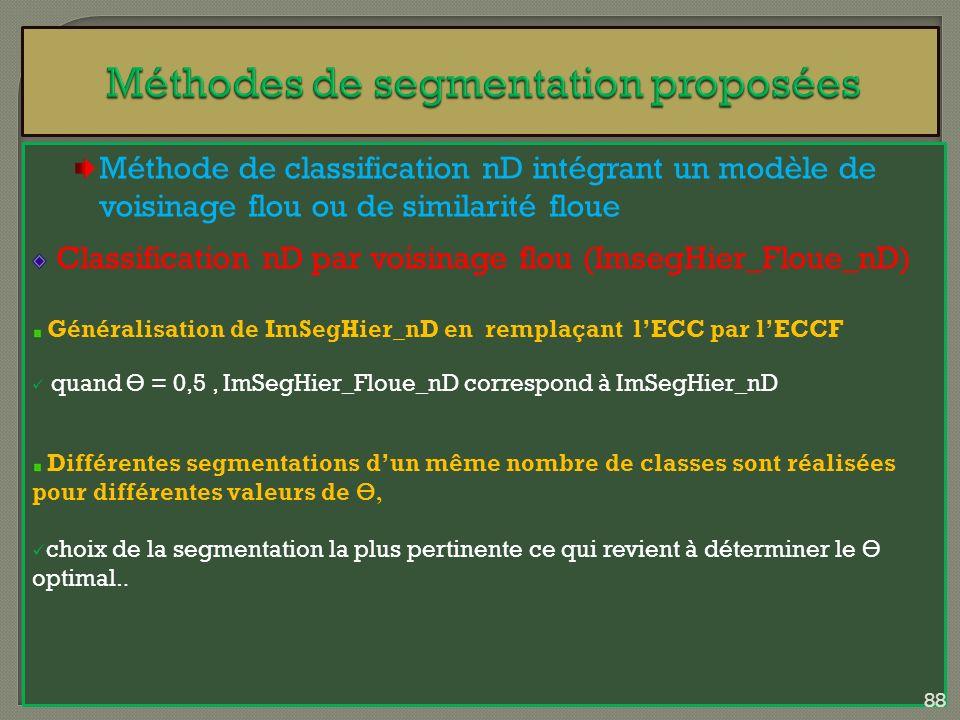 Méthode de classification nD intégrant un modèle de voisinage flou ou de similarité floue Classification nD par voisinage flou (ImsegHier_Floue_nD) Gé