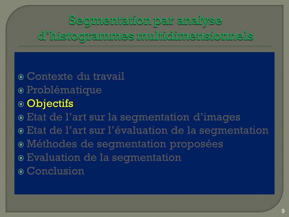 Résultats de segmentation de ImSegHier_Floue_nD M4(9D) Seg1( =0,5 ) (8 classes) IRM(4D)HOUSEMANDRILL Seg1( =0,5 ) (8 classes) Seg1( =0,5 ) (5 classes) Seg1( =0,5 ) (8 classes) Seg2( =0,25 ) (8 classes) Seg2( =0,167 ) (8 classes) Seg2( = 0,25) (5 classes) Seg2( =0,167) (8 classes) 90