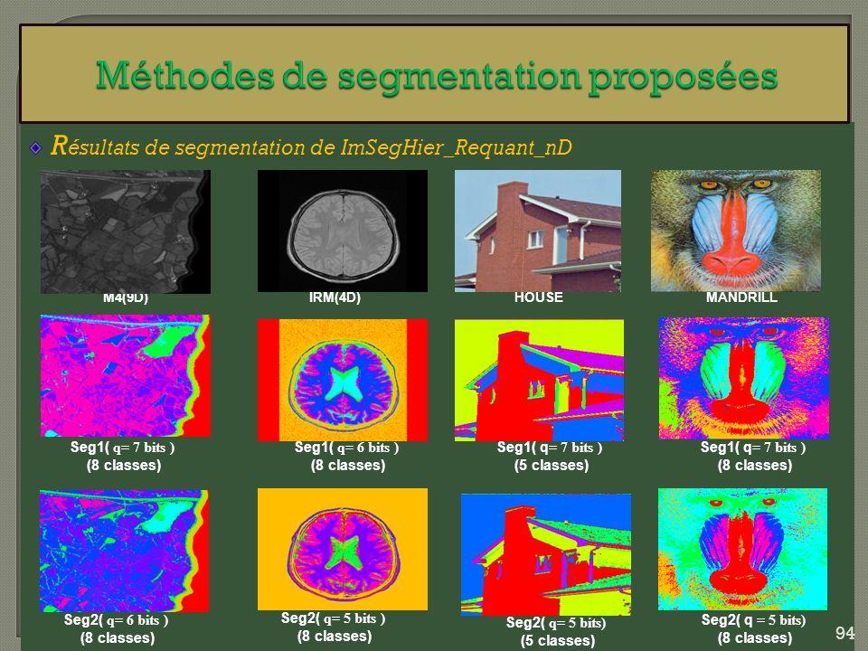 R ésultats de segmentation de ImSegHier_Requant_nD M4(9D) Seg1( q= 7 bits ) (8 classes) IRM(4D)HOUSEMANDRILL Seg1( q= 6 bits ) (8 classes) Seg1( q = 7