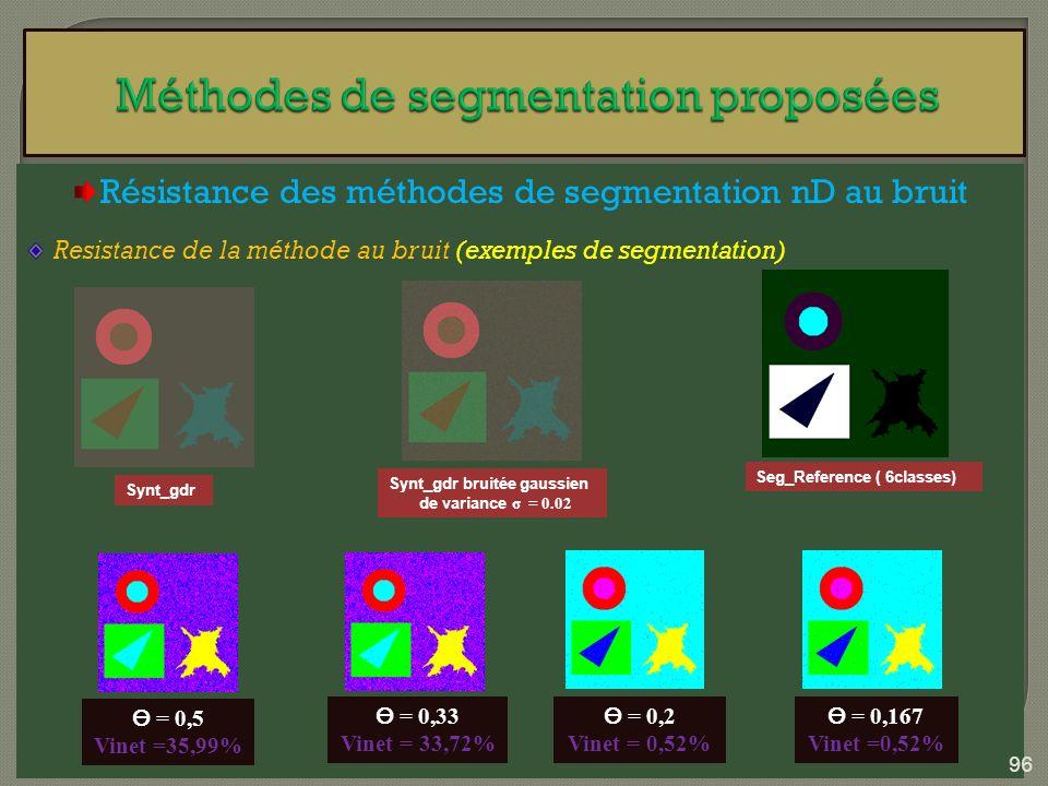 Résistance des méthodes de segmentation nD au bruit Resistance de la méthode au bruit (exemples de segmentation) Synt_gdr Synt_gdr bruitée gaussien de