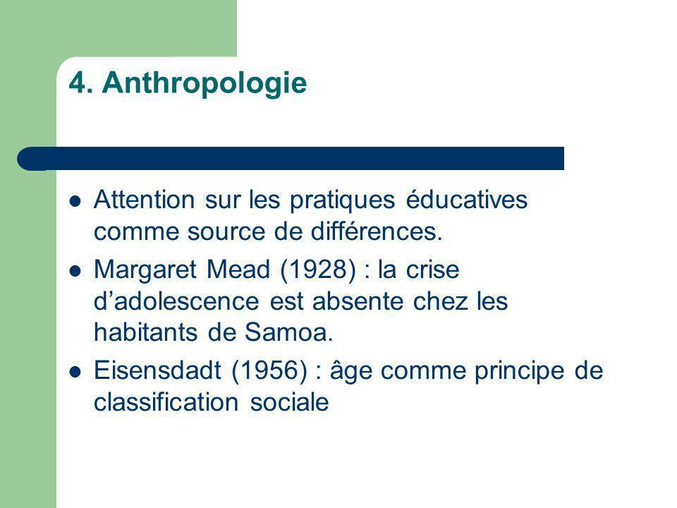 4. Anthropologie Attention sur les pratiques éducatives comme source de différences. Margaret Mead (1928) : la crise dadolescence est absente chez les