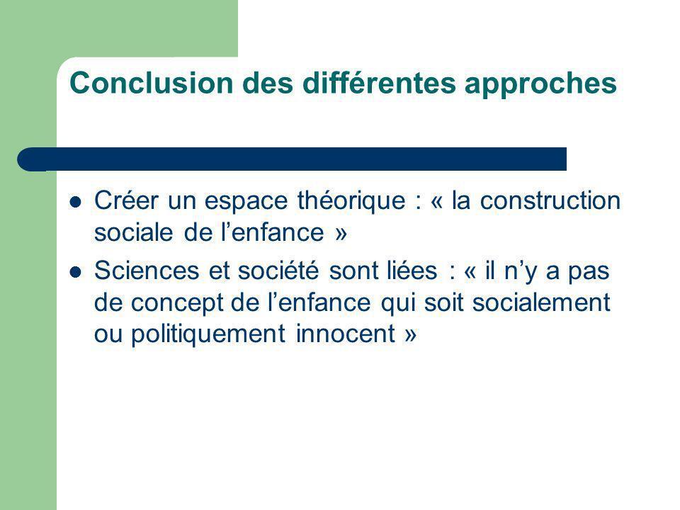 Conclusion des différentes approches Créer un espace théorique : « la construction sociale de lenfance » Sciences et société sont liées : « il ny a pa