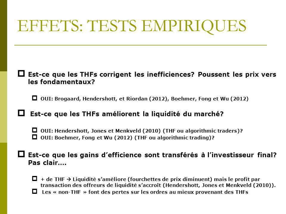 EFFETS: TESTS EMPIRIQUES Prudence: Correlation vs. Causalité