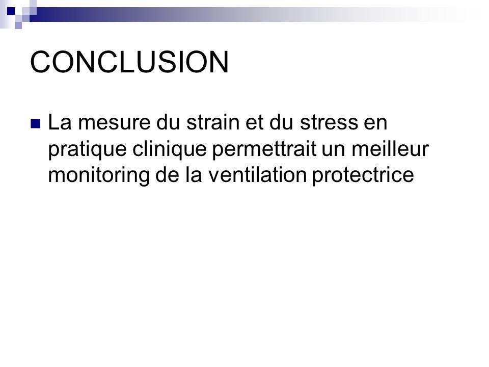 CONCLUSION La mesure du strain et du stress en pratique clinique permettrait un meilleur monitoring de la ventilation protectrice