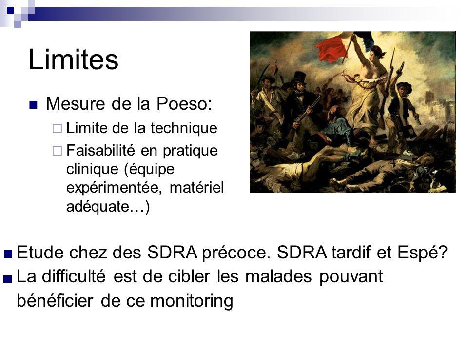 Limites Mesure de la Poeso: Limite de la technique Faisabilité en pratique clinique (équipe expérimentée, matériel adéquate…) Etude chez des SDRA préc