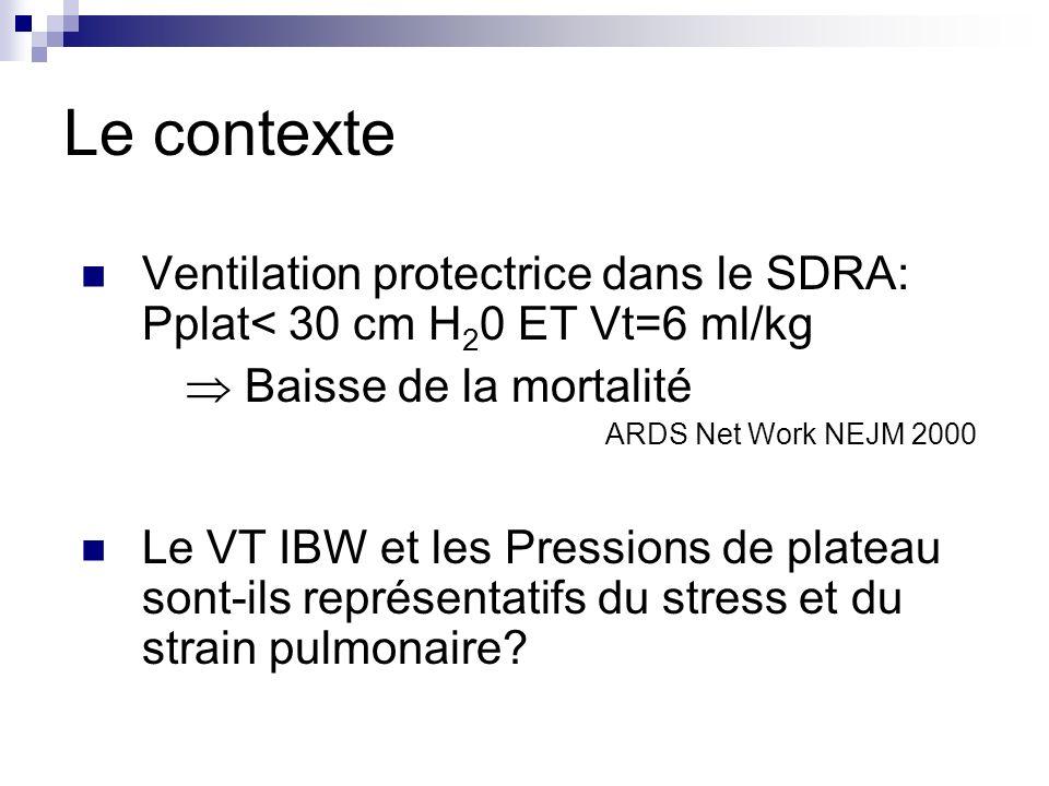 Le contexte Ventilation protectrice dans le SDRA: Pplat< 30 cm H 2 0 ET Vt=6 ml/kg Baisse de la mortalité ARDS Net Work NEJM 2000 Le VT IBW et les Pre