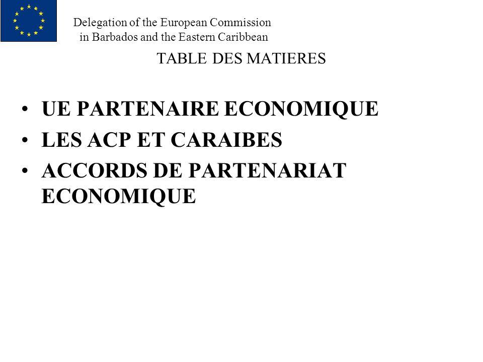 Delegation of the European Commission in Barbados and the Eastern Caribbean UE DANS COMMERCE MONDIAL 20% COMMERCE MONDIAL (2.220/10.000 MM ) PREMIER EXPORTATEUR BIENS1.105 MM DEUXIEME IMPORTATEUR BIENS1.119 MM PREMIER EXPORTATEUR SERVICES 361 MM PREMIER IMPORTATEUR SERVICES 336 MM EU15 SOURCE DE 46% DES INVESTISSEMENTS DIRECTS ( 235 MM) EU15 DESTINATION DE 20% DES INVESTISSEMENTS (119MM )