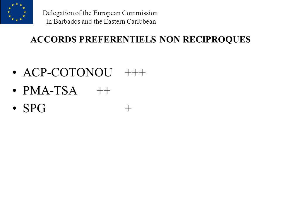 Delegation of the European Commission in Barbados and the Eastern Caribbean ACCORDS COMMERCIAUX ACP DEPUIS 1975 PREFERENCES COMMERCIALES NON RECIPROQUES (EXONERATION OMC JUSQUE 31.12.07) TOUS PRODUITS INDUSTRIELS, TEXTILES INCLUS, ENTRENT UE HORS DROITS DE DOUANE 80% PRODUITS AGRICOLES ENTRENT HORS DROITS ET 20% ONT PREFERENCES PROTOCOLES PRODUITS BASE BANANE SUCRE VIANDE