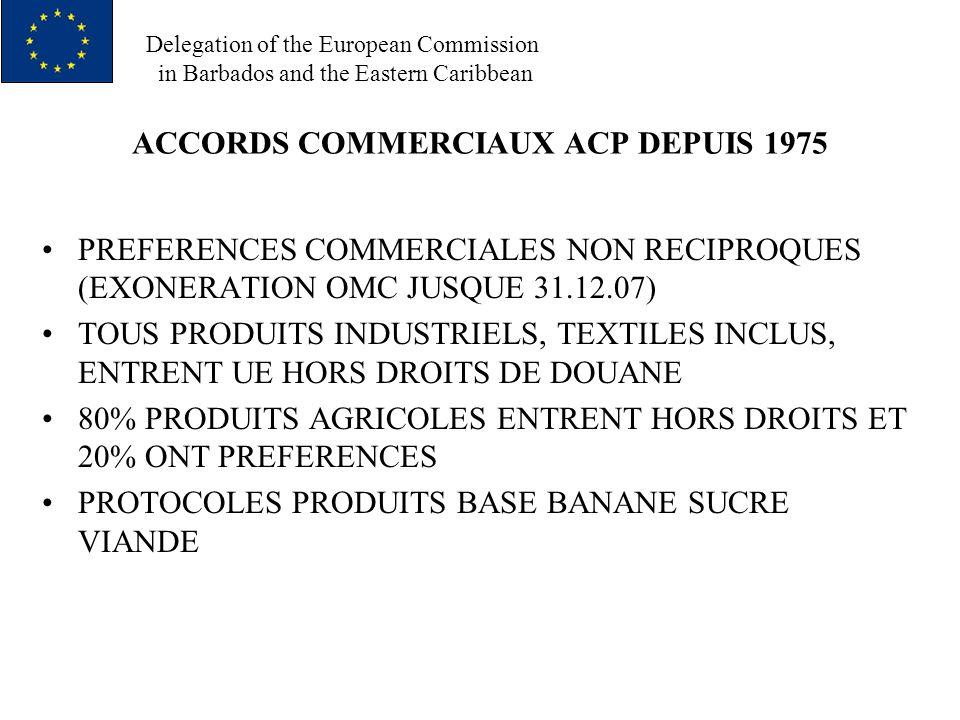 Delegation of the European Commission in Barbados and the Eastern Caribbean EVOLUTION EXPORTATIONS ACP DE 7% IMPORTATIONS (M) EU EN 1976 A 3% EN 2000 M DE ASIE, AM, MED > M DES ACP PRINCIPALES M DES ACP : PETROLE 30% ; DIAMANTS 10 ; CACAO 4.3 ; BOIS 3.8; SUCRE 2.7.