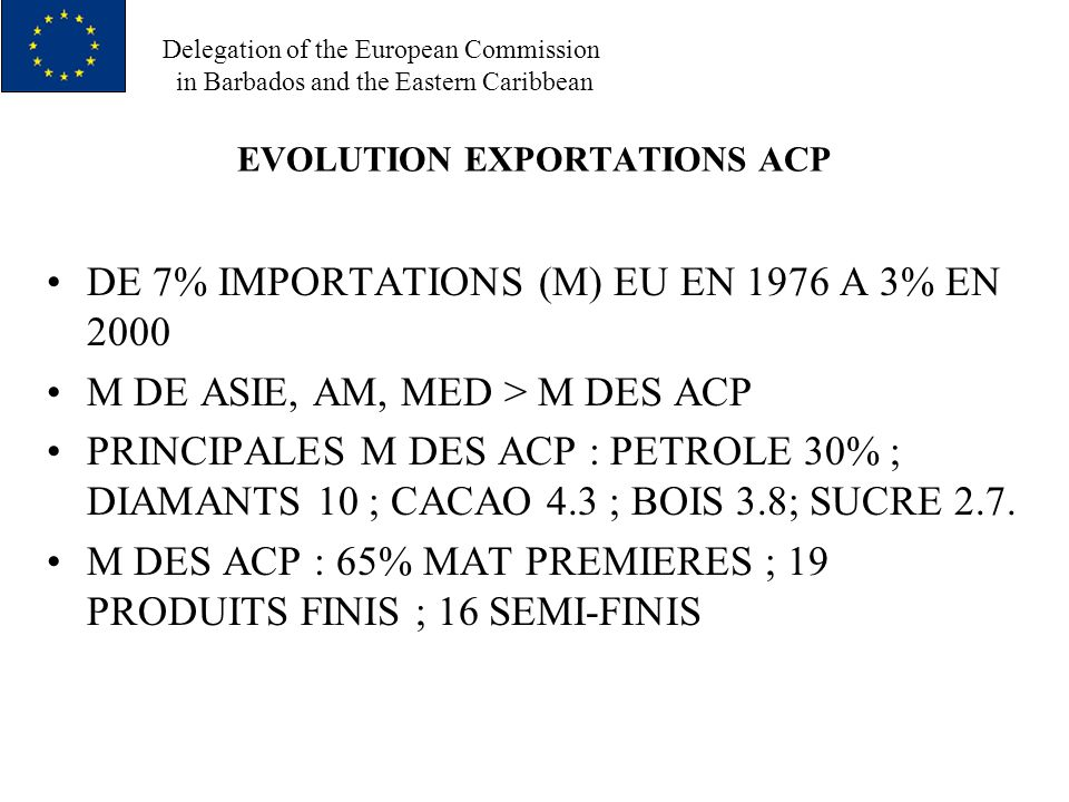 Delegation of the European Commission in Barbados and the Eastern Caribbean EVOLUTION EXPORTATIONS ACP DE 7% IMPORTATIONS (M) EU EN 1976 A 3% EN 2000 M DE ASIE, AM, MED > M DES ACP PRINCIPALES M DES ACP : PETROLE 30% ; DIAMANTS 10 ; CACAO 4.3 ; BOIS 3.8; SUCRE 2.7.