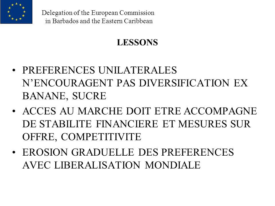 Delegation of the European Commission in Barbados and the Eastern Caribbean ACCORDS DE PARTENARIAT ECONOMIQUE COTONOU DIMENSION DE DEVELOPPEMENT INTEGRATION REGIONALE SUD SUD LIBERALISATION NORD SUD COMPATIBLE OMC