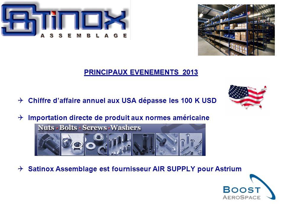 PRINCIPAUX EVENEMENTS 2013 Chiffre daffaire annuel aux USA dépasse les 100 K USD Importation directe de produit aux normes américaine Satinox Assemblage est fournisseur AIR SUPPLY pour Astrium