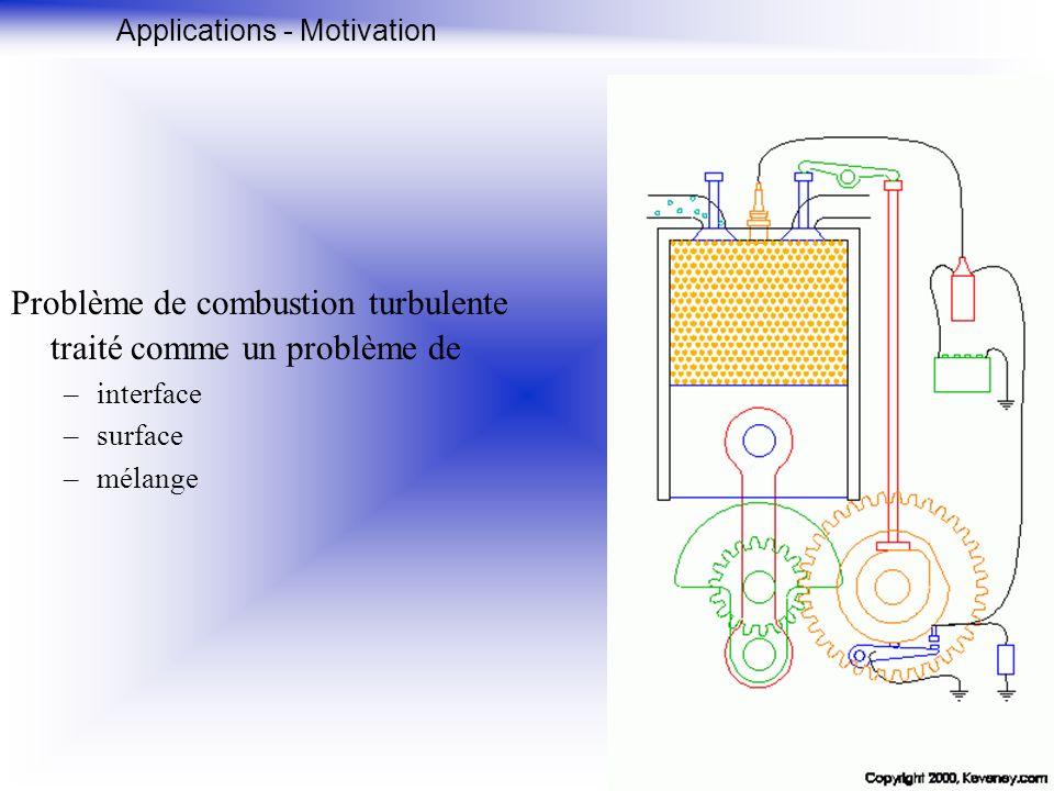 Problème de combustion turbulente traité comme un problème de –interface –surface –mélange Applications - Motivation