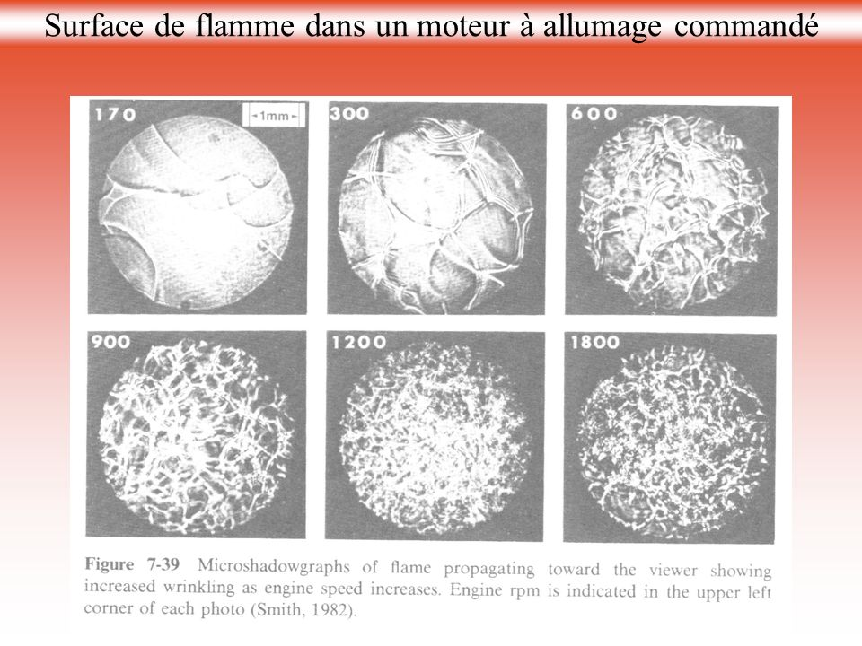 Ce sont des modèles lagrangiens Ramener au minimum linformation eulérienne à retenir KS