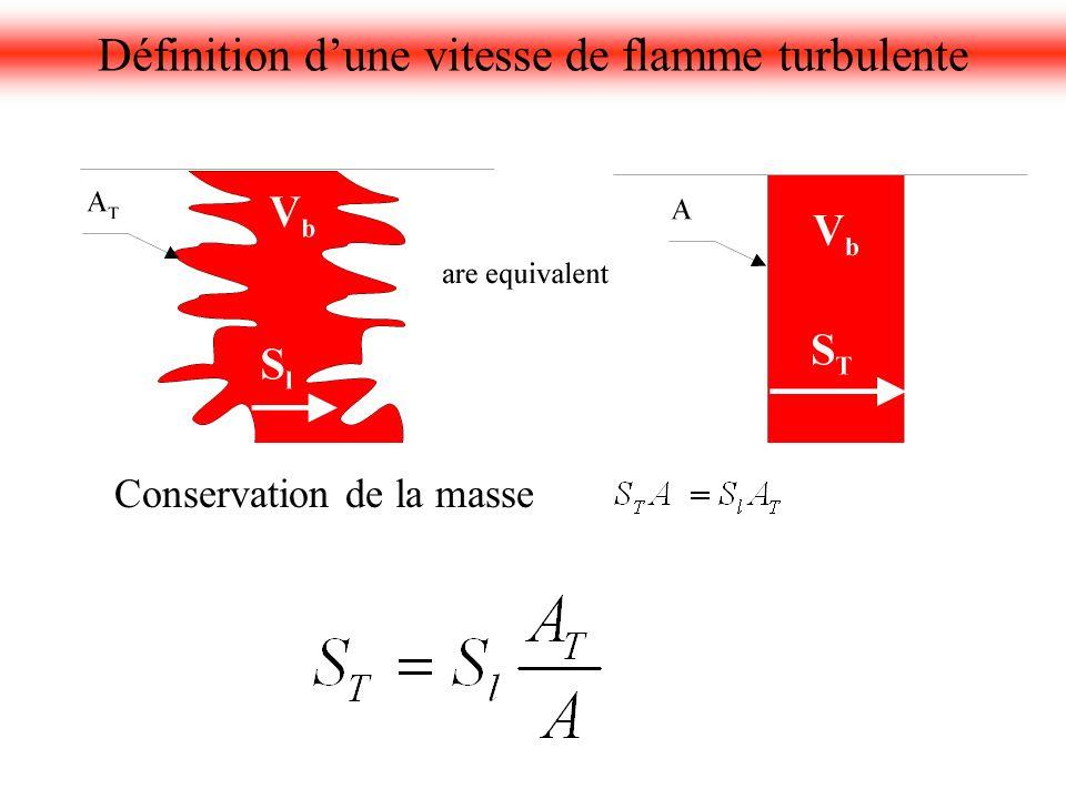Définition dune vitesse de flamme turbulente Conservation de la masse