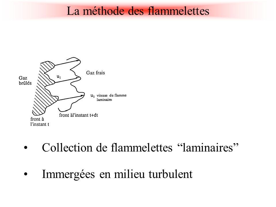 La méthode des flammelettes Collection de flammelettes laminaires Immergées en milieu turbulent