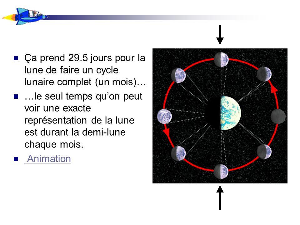 Ça prend 29.5 jours pour la lune de faire un cycle lunaire complet (un mois)… …le seul temps quon peut voir une exacte représentation de la lune est d
