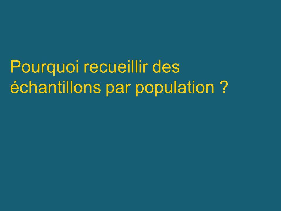 Pourquoi recueillir des échantillons par population ?