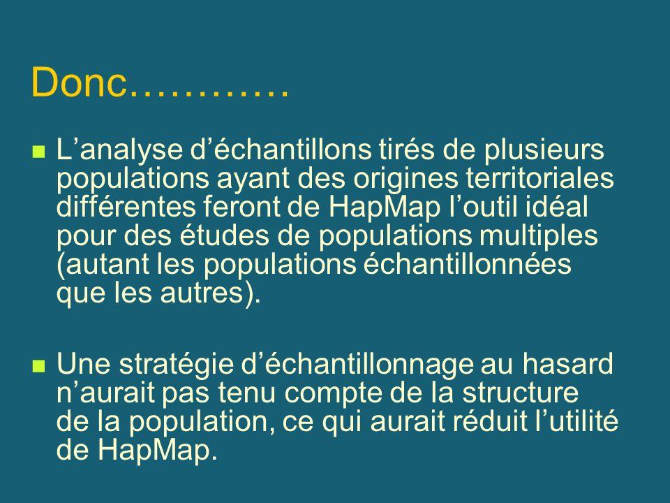 Donc………… Lanalyse déchantillons tirés de plusieurs populations ayant des origines territoriales différentes feront de HapMap loutil idéal pour des étu