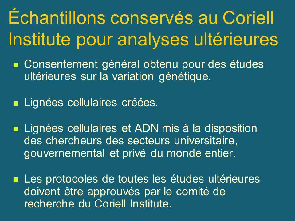 Échantillons conservés au Coriell Institute pour analyses ultérieures Consentement général obtenu pour des études ultérieures sur la variation génétiq
