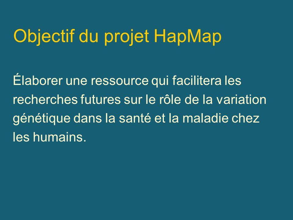 Objectif du projet HapMap Élaborer une ressource qui facilitera les recherches futures sur le rôle de la variation génétique dans la santé et la malad