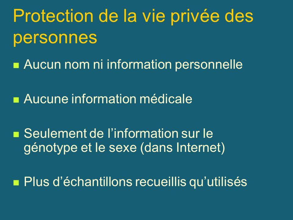Protection de la vie privée des personnes Aucun nom ni information personnelle Aucune information médicale Seulement de linformation sur le génotype e