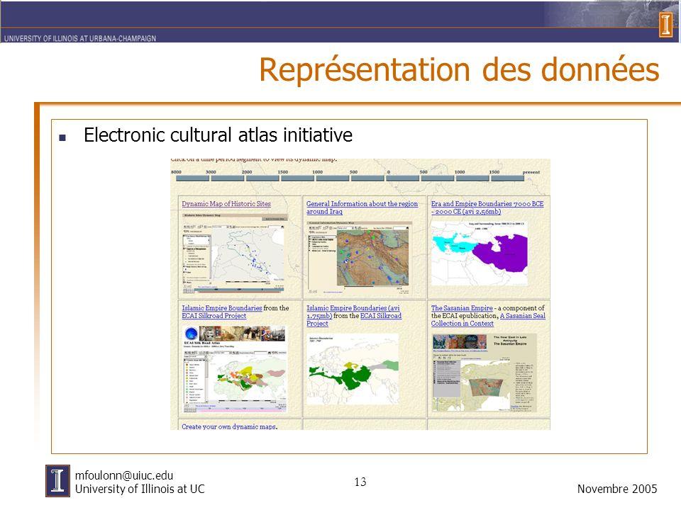 13 Novembre 2005 mfoulonn@uiuc.edu University of Illinois at UC Représentation des données Electronic cultural atlas initiative http://ecai.org/