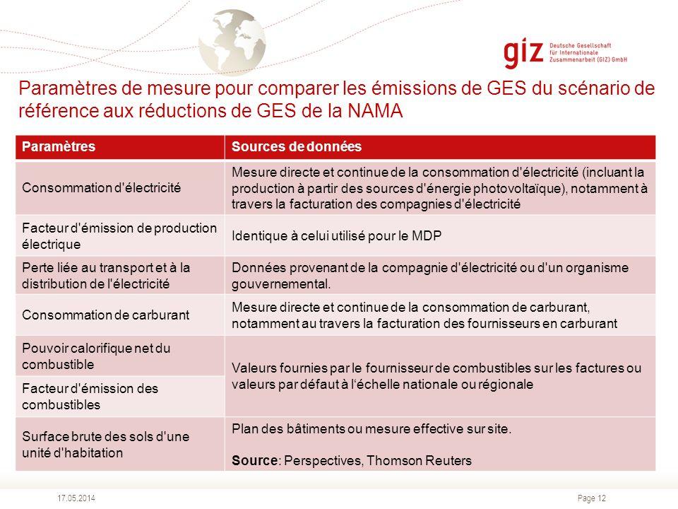Page 12 Paramètres de mesure pour comparer les émissions de GES du scénario de référence aux réductions de GES de la NAMA 17.05.2014 ParamètresSources