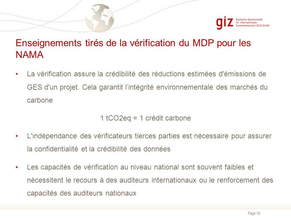 Page 15 Enseignements tirés de la vérification du MDP pour les NAMA La vérification assure la crédibilité des réductions estimées d'émissions de GES d