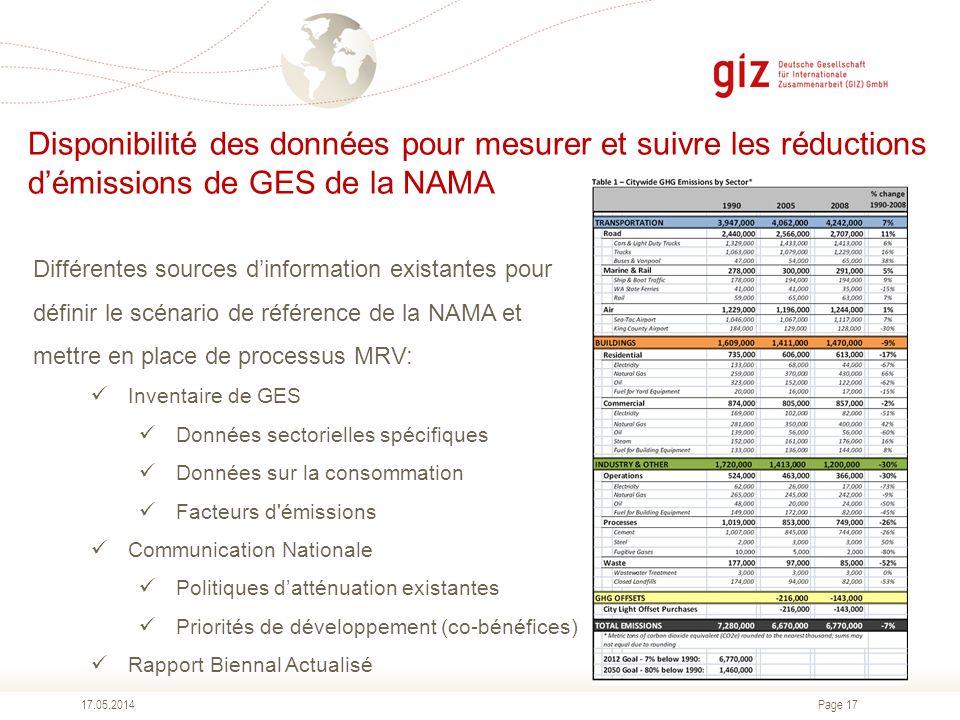 Page 1717.05.2014 Disponibilité des données pour mesurer et suivre les réductions démissions de GES de la NAMA Différentes sources dinformation exista
