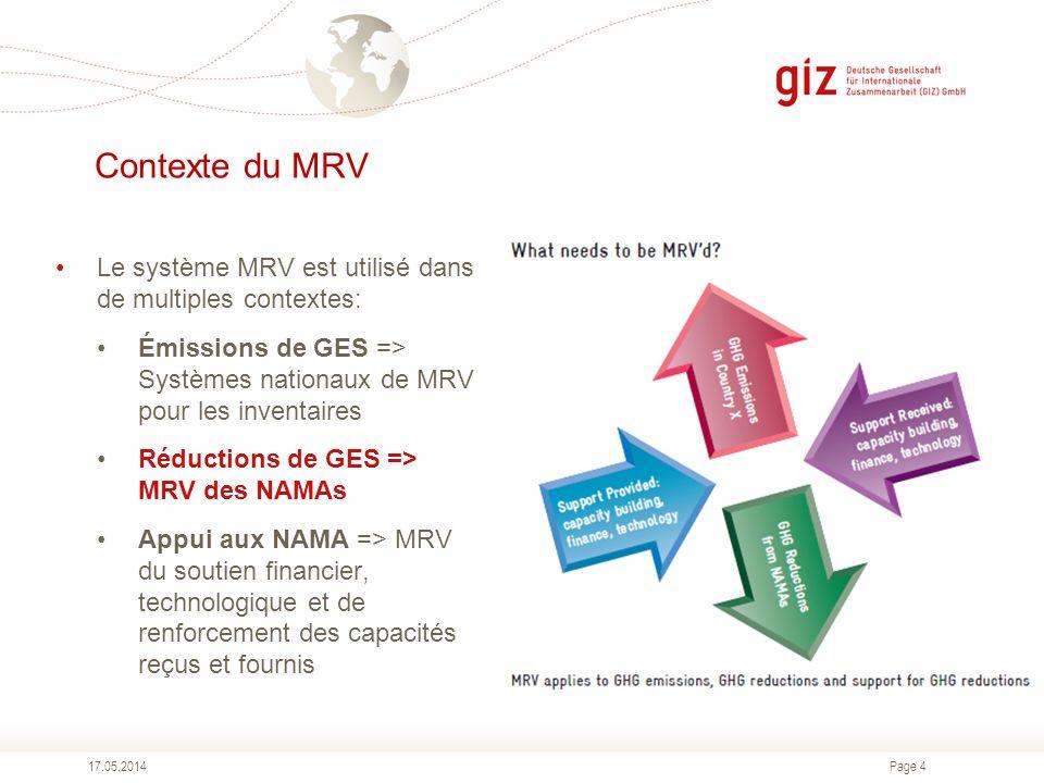 Page 4 Contexte du MRV 17.05.2014 Le système MRV est utilisé dans de multiples contextes: Émissions de GES => Systèmes nationaux de MRV pour les inven