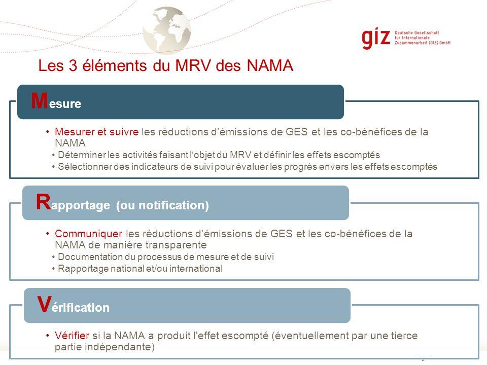 Page 7 Qui est responsable du MRV des NAMA.