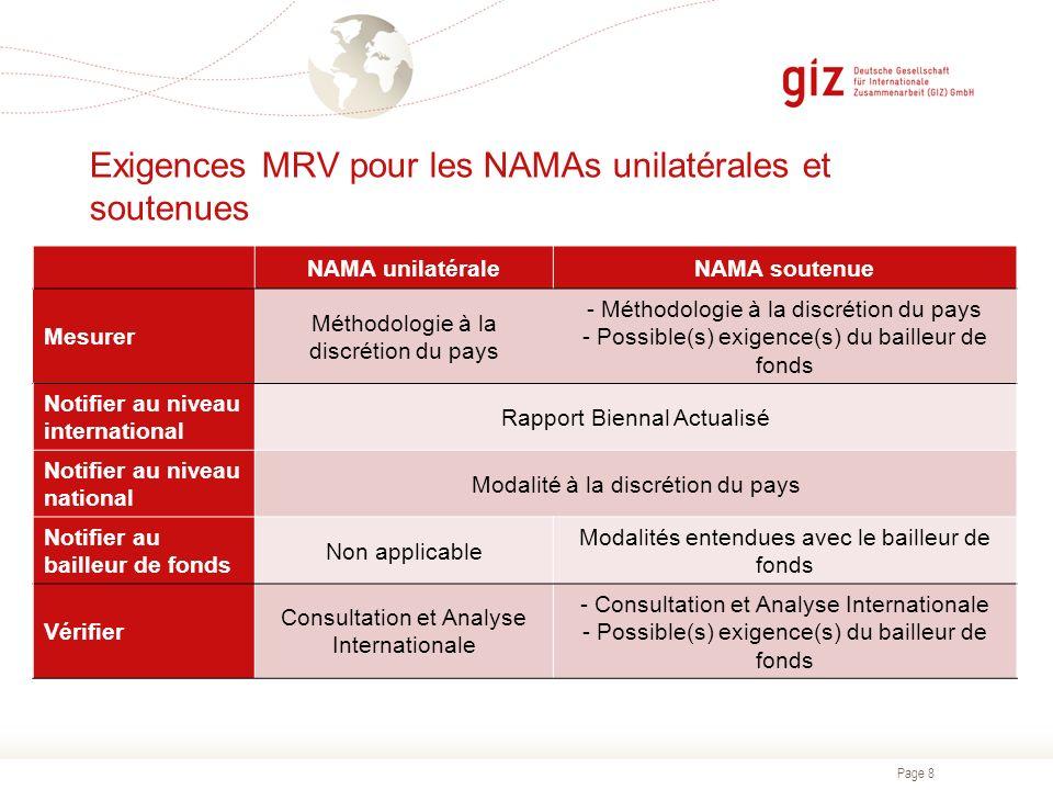 Page 8 Exigences MRV pour les NAMAs unilatérales et soutenues NAMA unilatéraleNAMA soutenue Mesurer Méthodologie à la discrétion du pays - Méthodologi