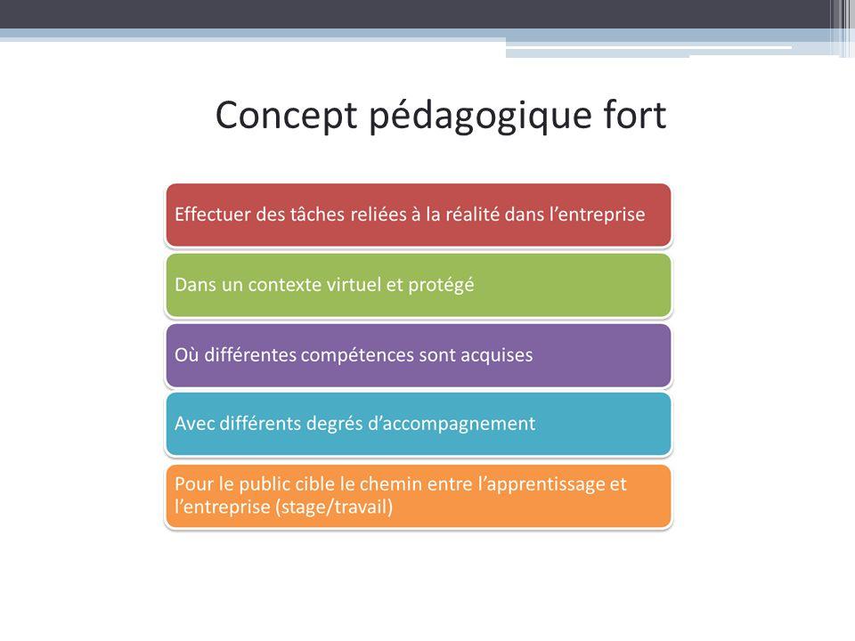 Concept pédagogique fort