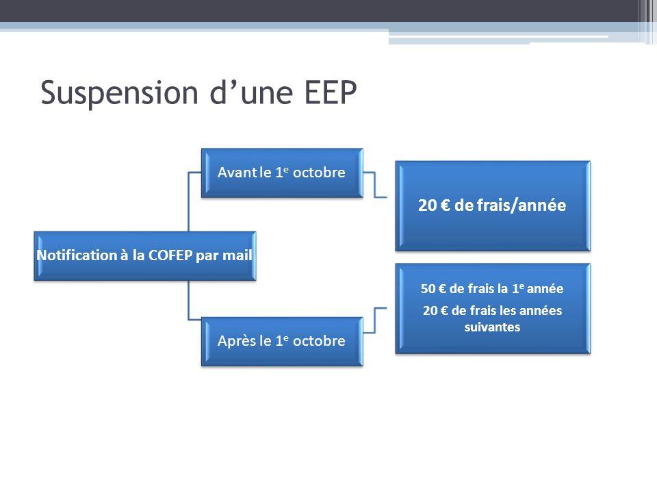 Suspension dune EEP Notification à la COFEP par mail Avant le 1 e octobre 20 de frais/année Après le 1 e octobre 50 de frais la 1 e année 20 de frais