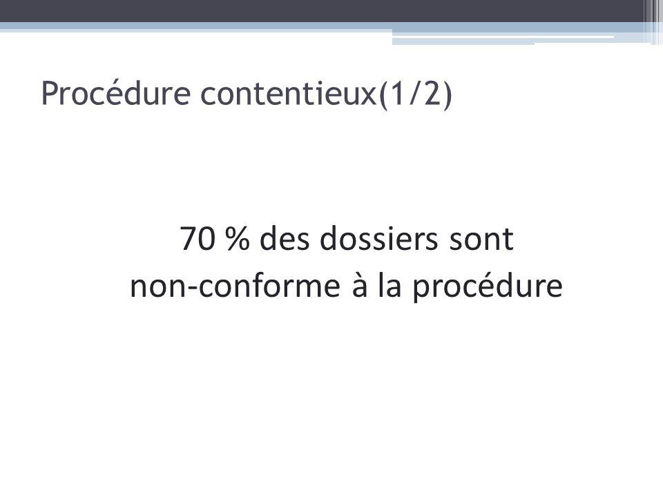 Procédure contentieux(1/2) 70 % des dossiers sont non-conforme à la procédure