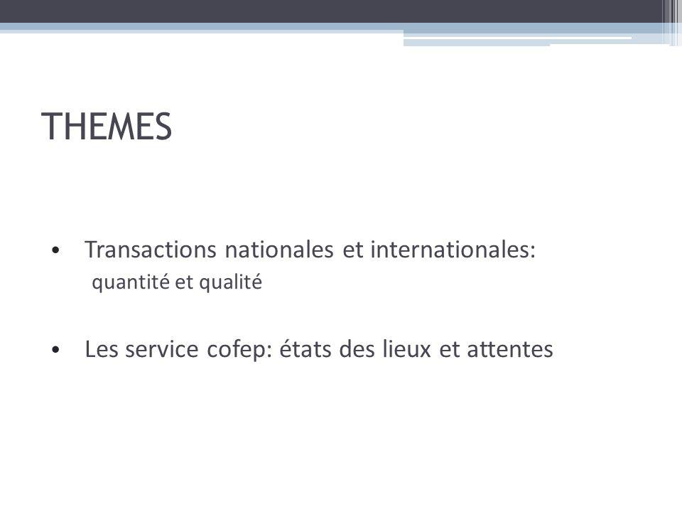 THEMES Transactions nationales et internationales: quantité et qualité Les service cofep: états des lieux et attentes