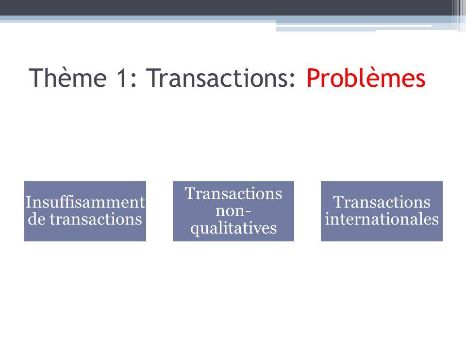 Thème 1: Transactions: Problèmes Insuffisamment de transactions Transactions non- qualitatives Transactions internationales