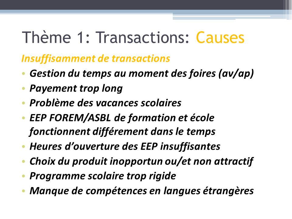 Insuffisamment de transactions Gestion du temps au moment des foires (av/ap) Payement trop long Problème des vacances scolaires EEP FOREM/ASBL de form