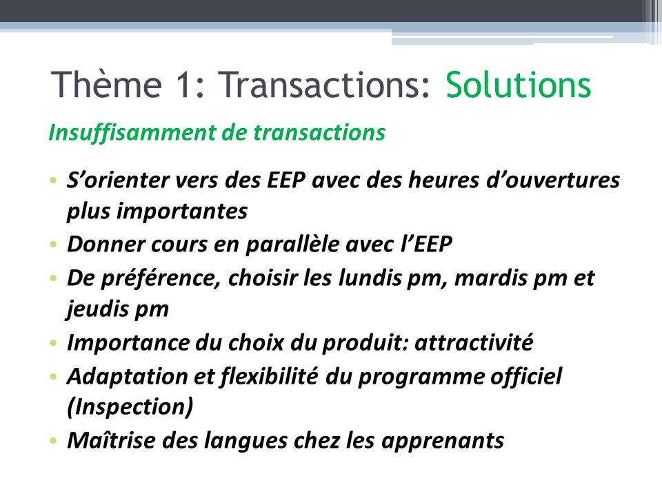 Insuffisamment de transactions Sorienter vers des EEP avec des heures douvertures plus importantes Donner cours en parallèle avec lEEP De préférence,