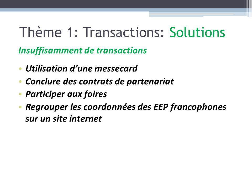 Thème 1: Transactions: Solutions Insuffisamment de transactions Utilisation dune messecard Conclure des contrats de partenariat Participer aux foires