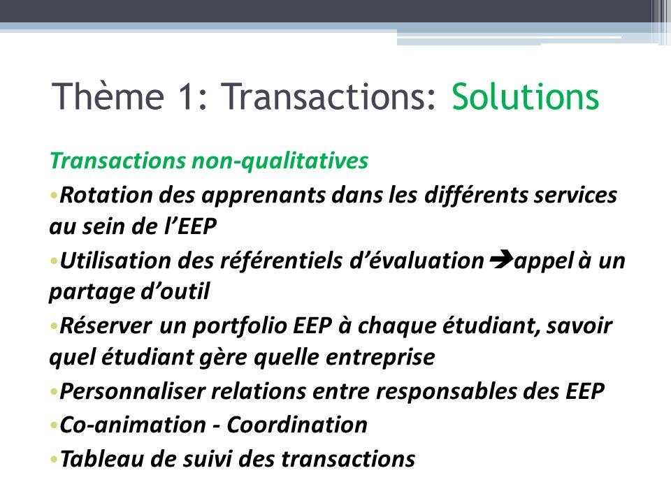 Transactions non-qualitatives Rotation des apprenants dans les différents services au sein de lEEP Utilisation des référentiels dévaluation appel à un