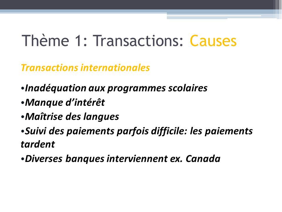 Transactions internationales Inadéquation aux programmes scolaires Manque dintérêt Maîtrise des langues Suivi des paiements parfois difficile: les pai