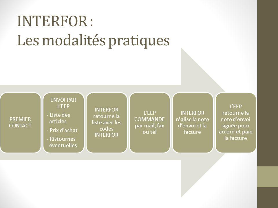 INTERFOR : Les modalités pratiques PREMIER CONTACT ENVOI PAR LEEP - Liste des articles - Prix dachat - Ristournes éventuelles INTERFOR retourne la lis