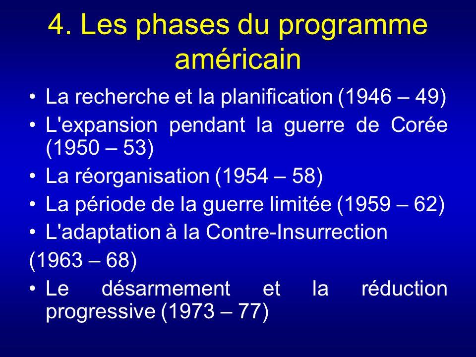 4. Les phases du programme américain La recherche et la planification (1946 – 49) L'expansion pendant la guerre de Corée (1950 – 53) La réorganisation