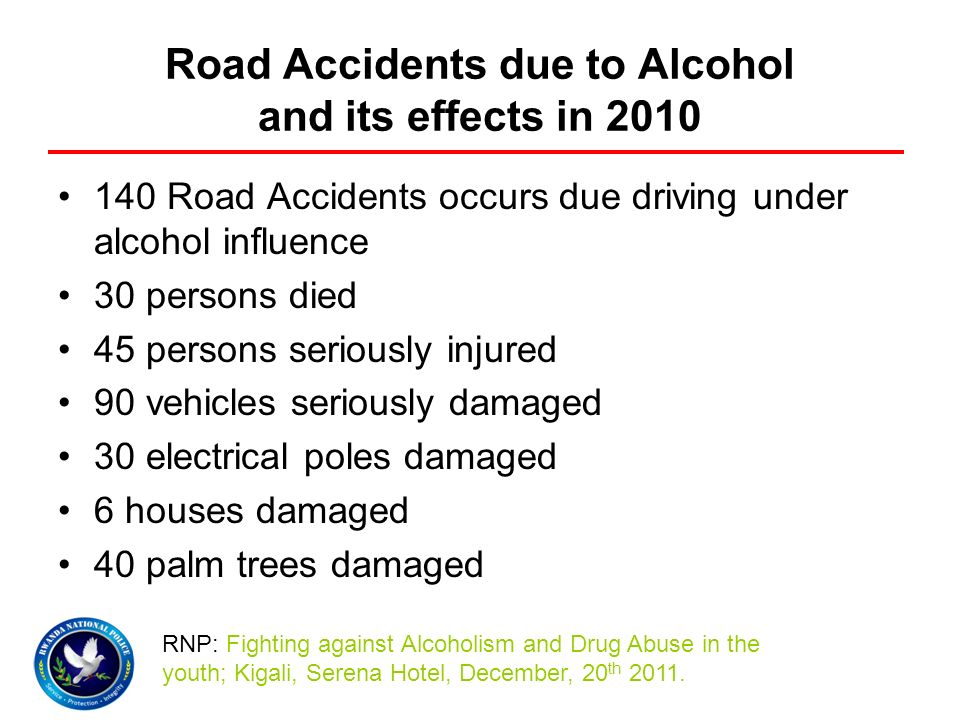 Road Accidents due to Alcohol and its effects in 2010 140 Road Accidents occurs due driving under alcohol influence 30 persons died 45 persons seriously injured 90 vehicles seriously damaged 30 electrical poles damaged 6 houses damaged 40 palm trees damaged RNP: Fighting against Alcoholism and Drug Abuse in the youth; Kigali, Serena Hotel, December, 20 th 2011.