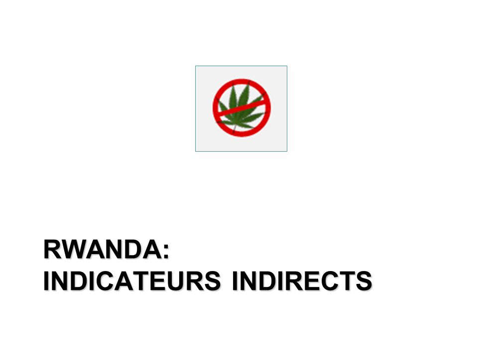 RWANDA: INDICATEURS INDIRECTS