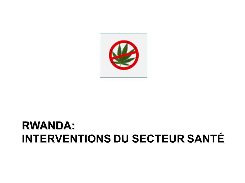 RWANDA: RWANDA: INTERVENTIONS DU SECTEUR SANTÉ