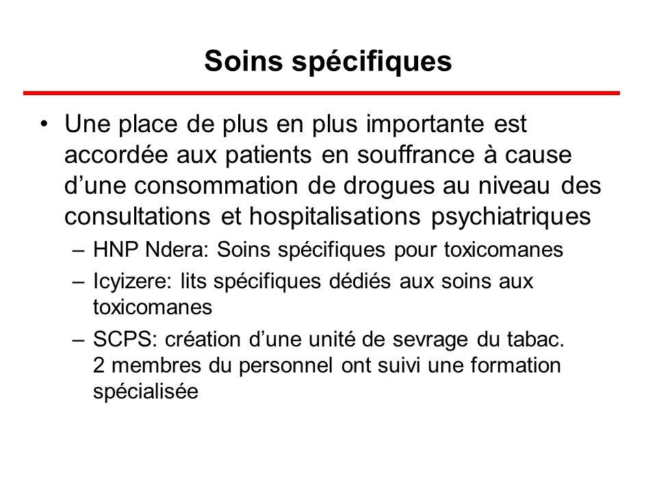 Soins spécifiques Une place de plus en plus importante est accordée aux patients en souffrance à cause dune consommation de drogues au niveau des cons