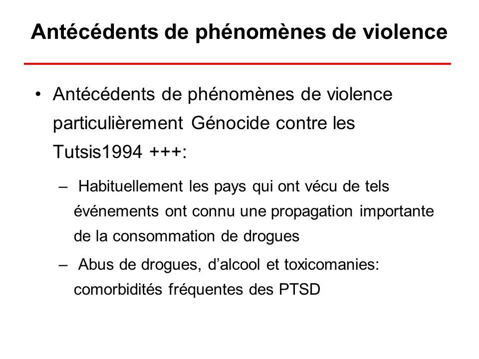 Antécédents de phénomènes de violence Antécédents de phénomènes de violence particulièrement Génocide contre les Tutsis1994 +++: – Habituellement les